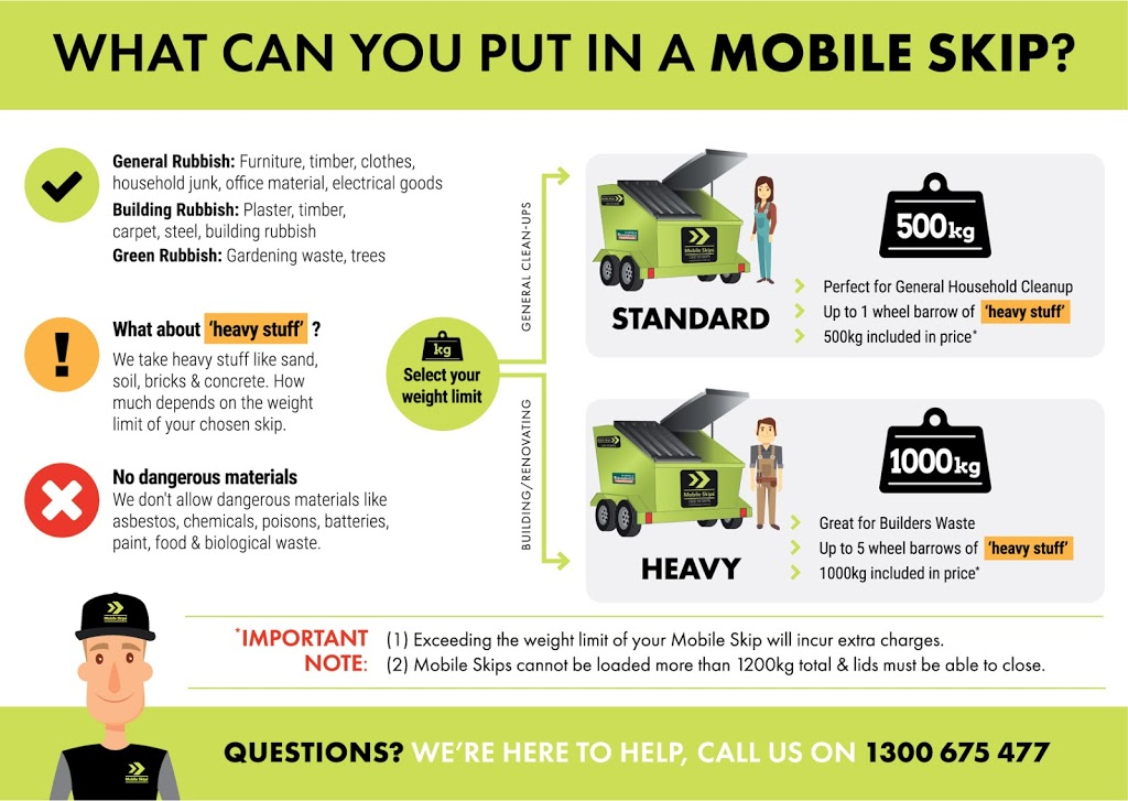 Mobile Skips | hardware store | Corner Alexander & Abernethy Road In Store : Bunnings Belmont, Belmont WA 6104, Australia | 1300675477 OR +61 1300 675 477