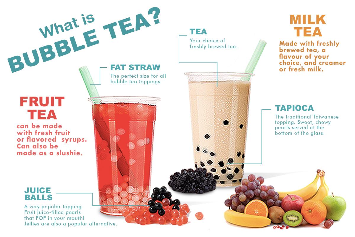 Bubble Tea Australia | food | 29 Allied Dr, Tullamarine VIC 3043, Australia | 0390132688 OR +61 3 9013 2688