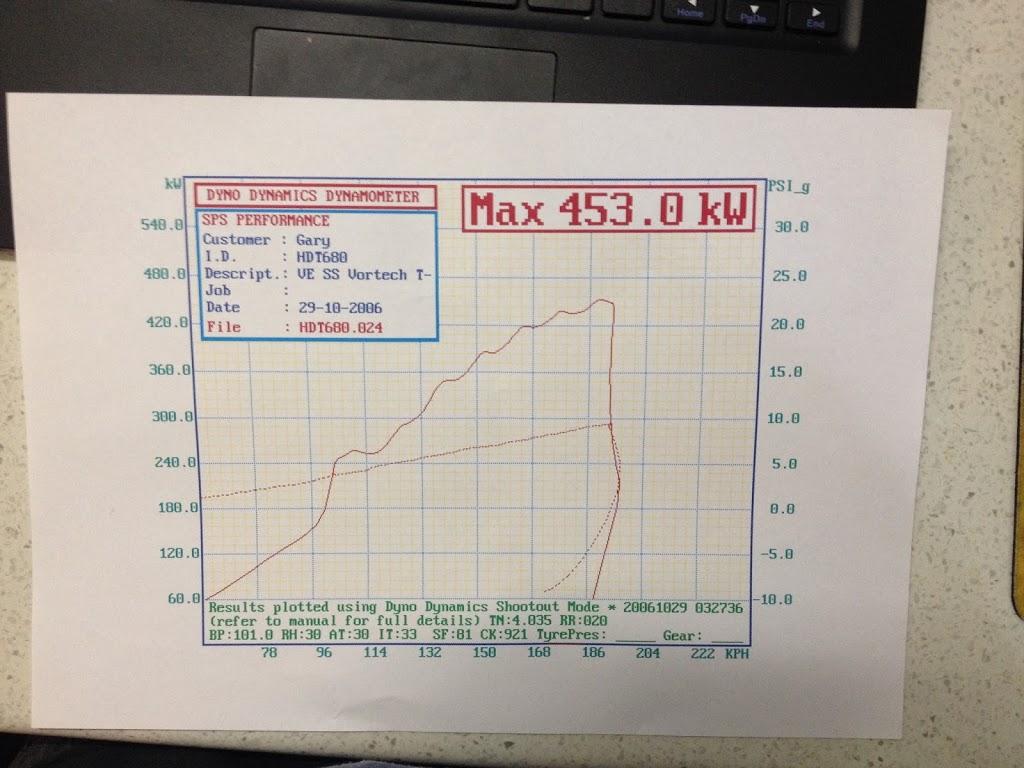 San Mateo Exhaust & Brake Centre | car repair | 19 Ninth St, Mildura VIC 3500, Australia | 0350237559 OR +61 3 5023 7559