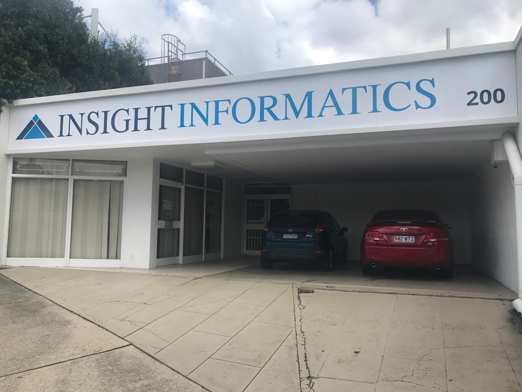 LIBERO by Insight Informatics | library | 200 Kelvin Grove Rd, Kelvin Grove QLD 4059, Australia | 0733563631 OR +61 7 3356 3631