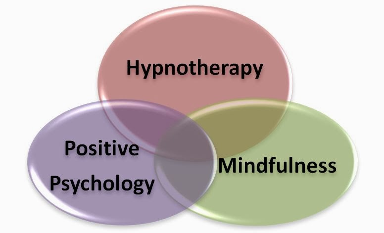 Life Change Hypnotherapy | health | 8 Forestwood Dr, Buderim QLD 4556, Australia | 0422582356 OR +61 422 582 356